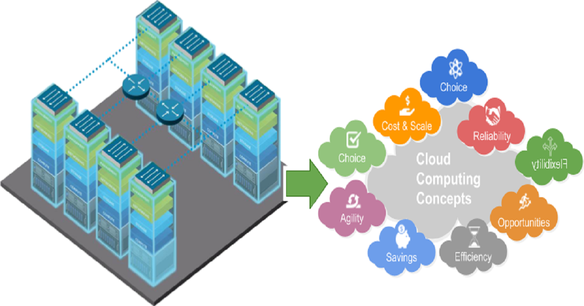 FROM DATA CENTER TO POLYCLOUD