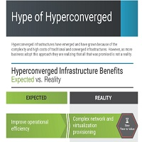 THE LIMITATIONS OF HYPERCONVERGED INFRASTRUCTURES