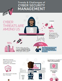 TRENDS & CHALLENGES OF CYBER SECURITY MANAGEMENT
