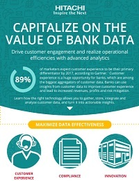 HOW BANKS CAN USE DATA TO IMPROVE THEIR CUSTOMER' EXPERIENCE