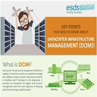 KEY POINTS YOU NEED TO KNOW ABOUT DATACENTER INFRASTRUCTURE MANAGEMENT (DCIM)!