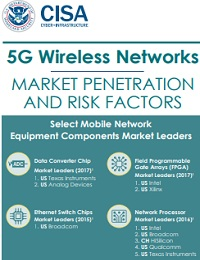THE CYBERSECURITY AND INFRASTRUCTURE SECURITY AGENCY'S 5G WIRELESS NETWORKS MARKET PENETRATION AND RISK FACTORS INFOGRAPHIC