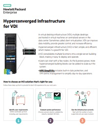 HYPERCONVERGED INFRASTRUCTURE FOR VDI
