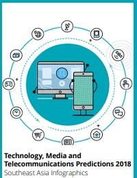 TECHNOLOGY MEDIA TELECOMMUNICATIONS PREDICTIONS 2018