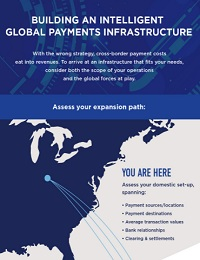 BUILDING AN INTELLIGENT GLOBAL PAYMENTS INFRASTRUCTURE