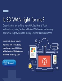 IS SD-WAN RIGHT FOR ME?