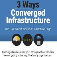 3 WAYS CONVERGED INFRASTRUCTURE CAN GIVE YOUR BUSINESS A COMPETITIVE EDGE