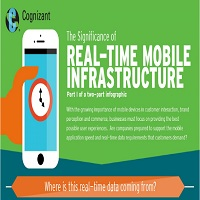 REAL-TIME MOBILE INFRASTRUCTURE