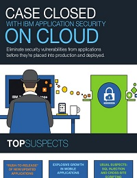 CASE CLOSED WITH IBM APPLICATION SECURITY ON CLOUD