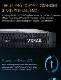 THE JOURNEY TO HYPER-CONVERGED STARTS WITH DELL EMC