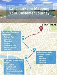 LANDMARKS IN MAPPING YOUR CUSTOMER JOURNEY