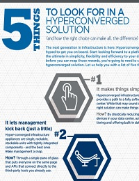 5 THINGS TO LOOK FOR IN A HYPERCONVERGED SOLUTION