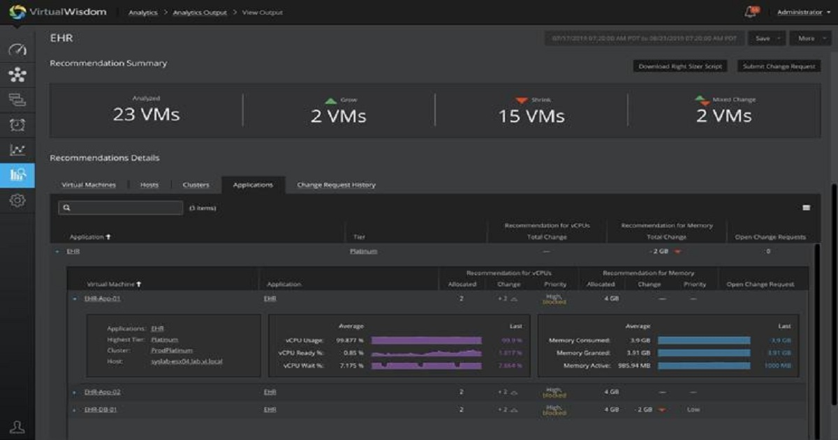 VIRTUAL INSTRUMENTS REINVENTS HYBRID INFRASTRUCTURE MANAGEMENT WITH LATEST GENERATION OF AIOPS-ENABLED VIRTUALWISDOM PLATFORM