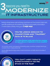 3 REASONS YOU NEED TO MODERNIZE YOUR IT INFRASTRUCTURE