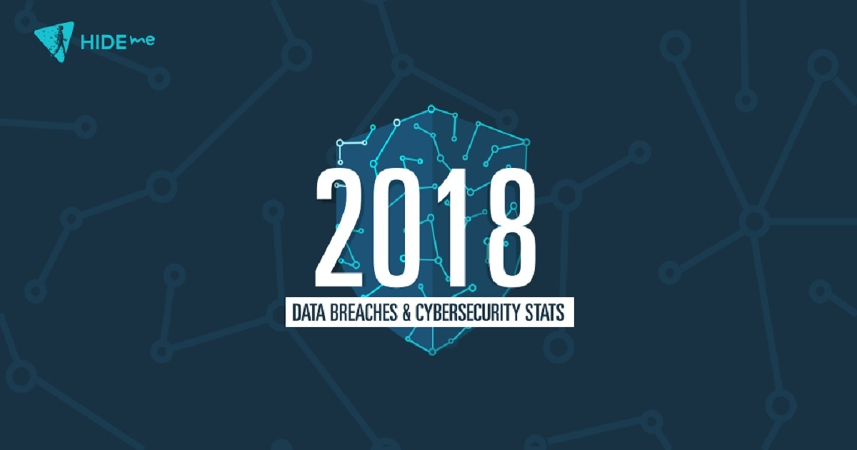 THE OVERALL CONCLUSION OF 2018 DATA BREACHES AND CYBERSECURITY STATS