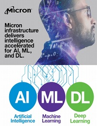 SUPERCHARGE YOUR AI INFRASTRUCTURE WITH MICRON STORAGE AND MEMORY