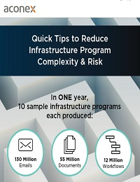 QUICK TIPS TO REDUCE INFRASTRUCTURE PROGRAM COMPLEXITY & RISK