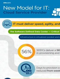 NEW MODEL FOR IT:CLOUD SERVICE PROVIDER