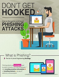 DON'T GET HOOKED: HOW TO RECOGNIZE AND AVOID PHISHING ATTACKS