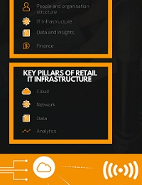 RETAIL INDUSTRY 2.0- TRANSFORMING INTO DIGITAL PULLING THE RIGHT LEVERS