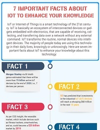 7 IMPORTANT FACTS ABOUT IOT TO ENHANCE YOUR KNOWLEDGE