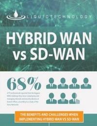 HYBRID WAN VS SD-WAN