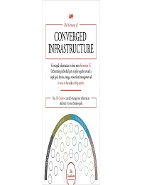 CONVERGED INFRASTRUCTURE (CI) ORCHESTRA