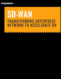 TRANSFORMING ENTERPRISE NETWORKING WITH SD-WAN TO BOOST DX