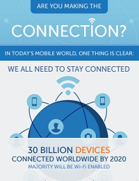 MAKING CLOUD CONNECTIONS IN TODAY'S MOBILE WORLD