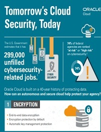 TOMORROW'S CLOUD SECURITY, TODAY