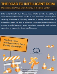 THE ROAD TO INTELLIGENT DCIM