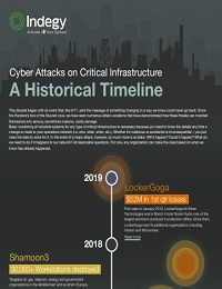 CYBER ATTACKS ON CRITICAL INFRASTRUCTURE A HISTORICAL TIMELINE
