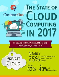 THE STATE OF CLOUD COMPUTING IN 2017