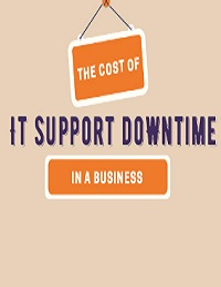 THE COST OF IT SUPPORT DOWNTIME IN A BUSINESS