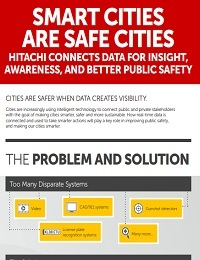 SMART CITIES ARE SAFE CITIES - PUBLIC SAFETY INFOGRAPHIC