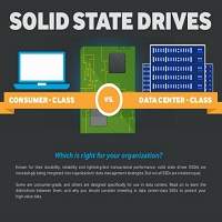 CONSUMER VS. DATA CENTER SSDS – WHICH IS RIGHT FOR YOU?