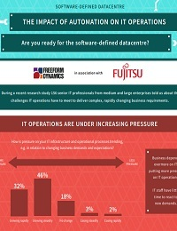 THE IMPACT OF AUTOMATION ON IT OPERATIONS - INFOGRAPHIC